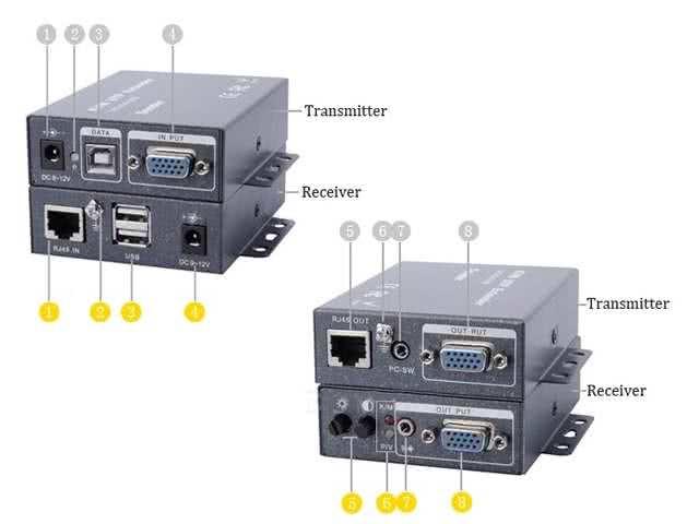 200 Meter USB & VGA KVM Video Extender - Extends VGA via single CAT5e /  CAT6 - Supports USB Keyboard & Mouse