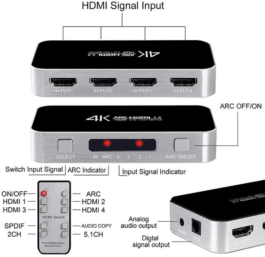 4x1 (4 input ports) 4k HDR HDMI Switch with Audio Extractor (Toslink & 3.5mm Audio Jack)