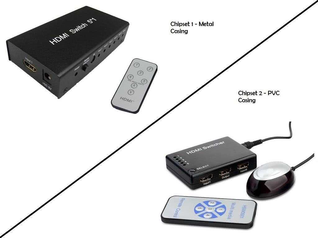 5x1 (5 input ports) HDMI Switch with built-in Equalizer and Remote Control - HDCP 1.2, HDMI v1.3