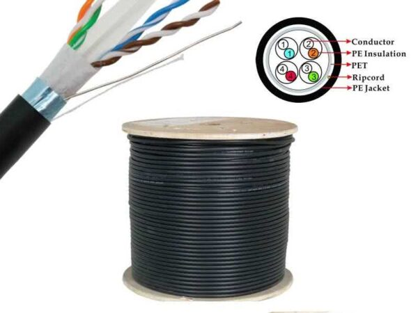 Price per Meter - CAT6 FTP CCA Outdoor Ethernet Cable (shielded, solid core with braiding) up to 1Gb/s  - UV Protected - Black