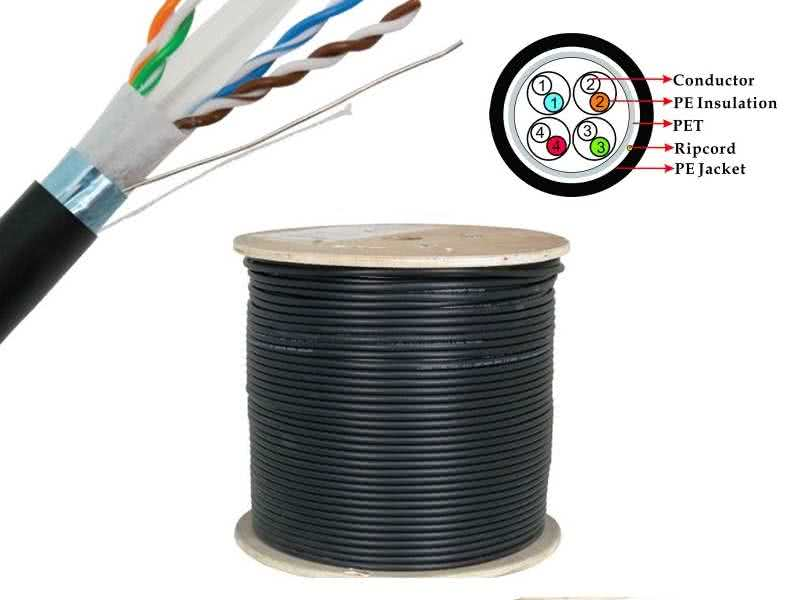 305 Meter Roll Full Copper CAT6 FTP Outdoor Ethernet Cable (shielded, solid core with braiding) up to 1Gb/s - UV Protected - Black
