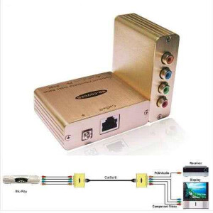 Component Video & Digital Coaxial Dolby Digital Audio Balun / Extender over CAT5e/CAT6 up to 305 meter