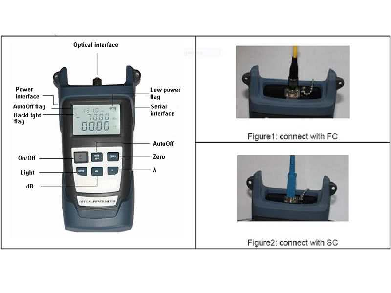 Fiber Optic Light Meter Tester with Display Screen - Can Test FC,ST and SC Optical Fiber Cables