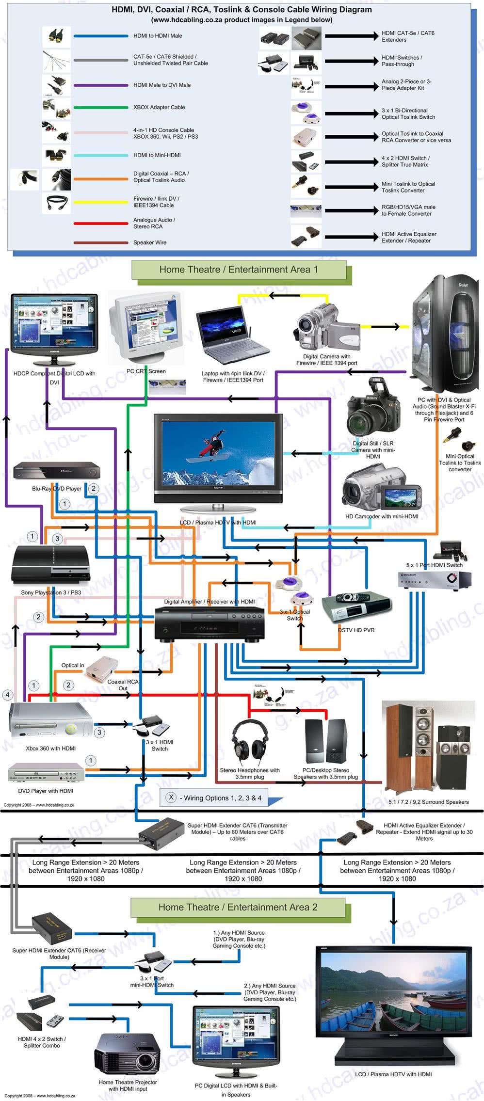 Home Entertainment Wiring Diagram 1