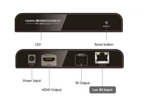 Receiver ONLY - HDMI over LAN Extender up to 120 meter with IR Support and Unlimited Receivers Option - HDMI 1080p, HDCP v1.2