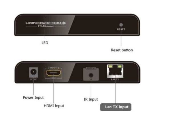 Transmitter ONLY - HDMI over LAN Extender up to 120 meter with IR Support and Unlimited Receivers Option - HDMI 1080p, HDCP v1.2