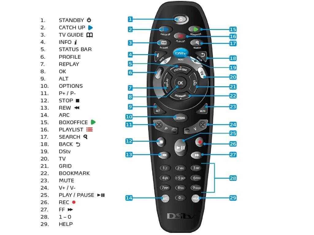 Multichoice Original A6 DSTV HDPVR Explora Remote / Xtraview Capable