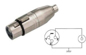 XLR Female to RCA Socket / Female Adapter