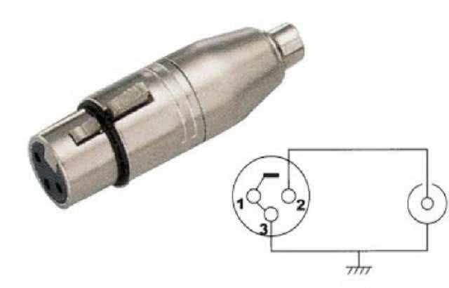 XLR Female to RCA Socket / Female Adapter