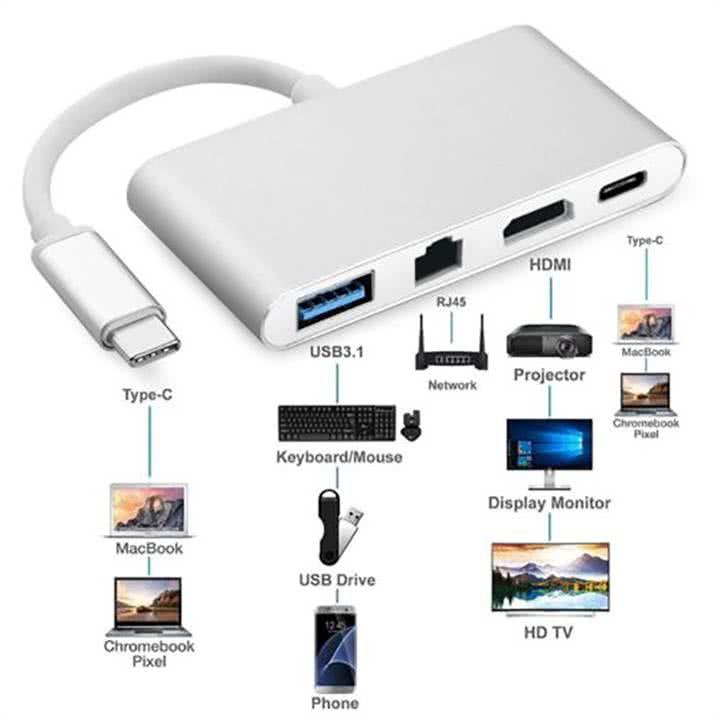 4-in-1 USB Type C Port Replicator / Multi-function Docking Station - USB Type C to HDMI