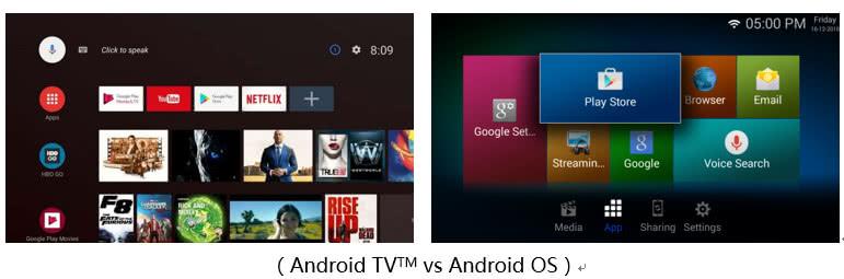 MeCool KM9 Pro TV Box 4k Ultra HD AndroidTV 9.0 Google Certified Media Player - DSTV Now 11