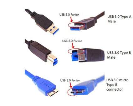 1 Meter Micro USB 3.0 Y-type SuperSpeed cable – USB Additional Power Connector 2