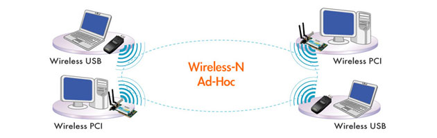 300Mbps USB Wireless Dongle | Wifi USB Adapter | W300D Wireless LAN