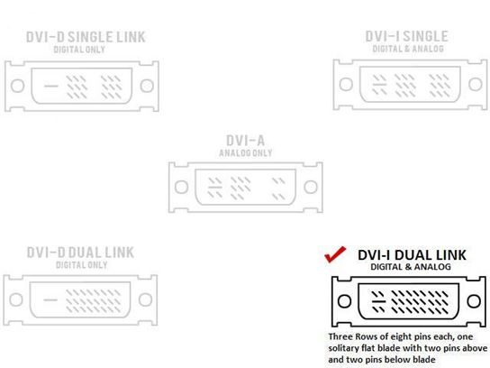 DVI-D, DVI-I, DVI-A Connectors Difference