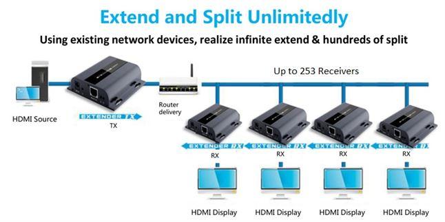 HDBitT Extender Installation Diagram 1
