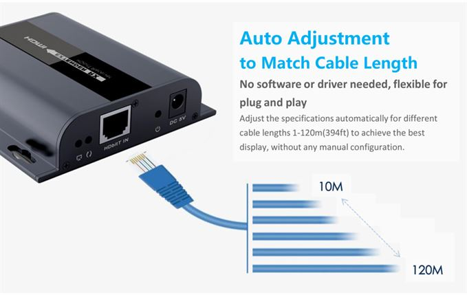 HDBitT HDMI over Network LAN IP Switches Extender with IR | Receiver