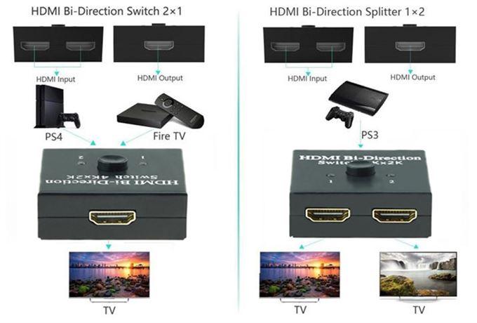 4k HDMI Switch / Splitter Combo 2 Ports Bi-directional 2x1 or 1x2