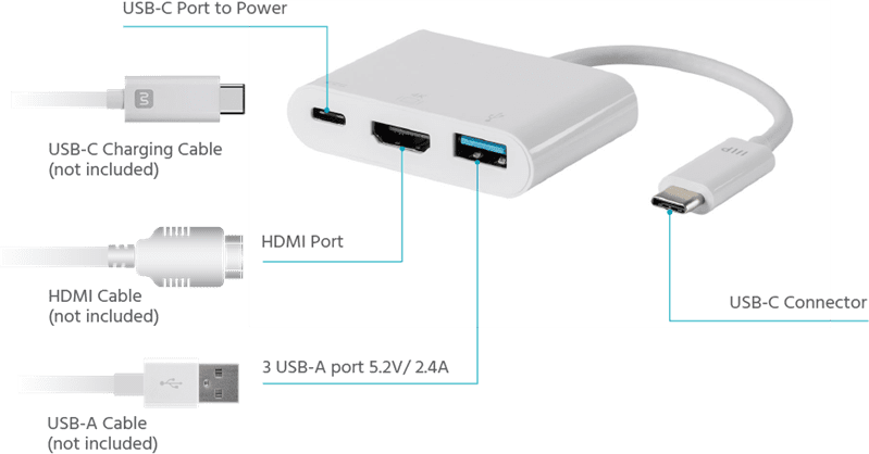 Male USB 3.1 Type C to HDMI Female Adapter + Type C + USB 3.0 | 4k Ultra HD Port Replicator