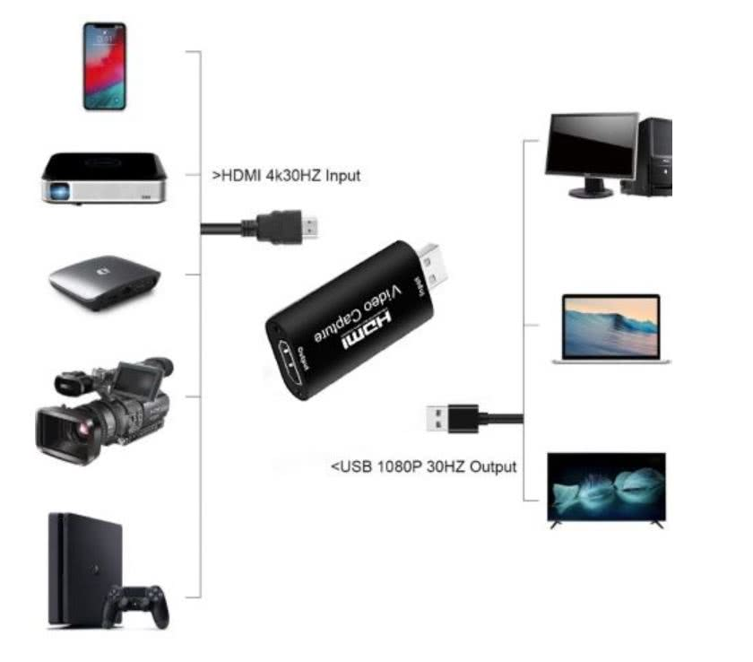 USB HDMI Recorder | HDMI Capture Card Device | FullHD 1080p